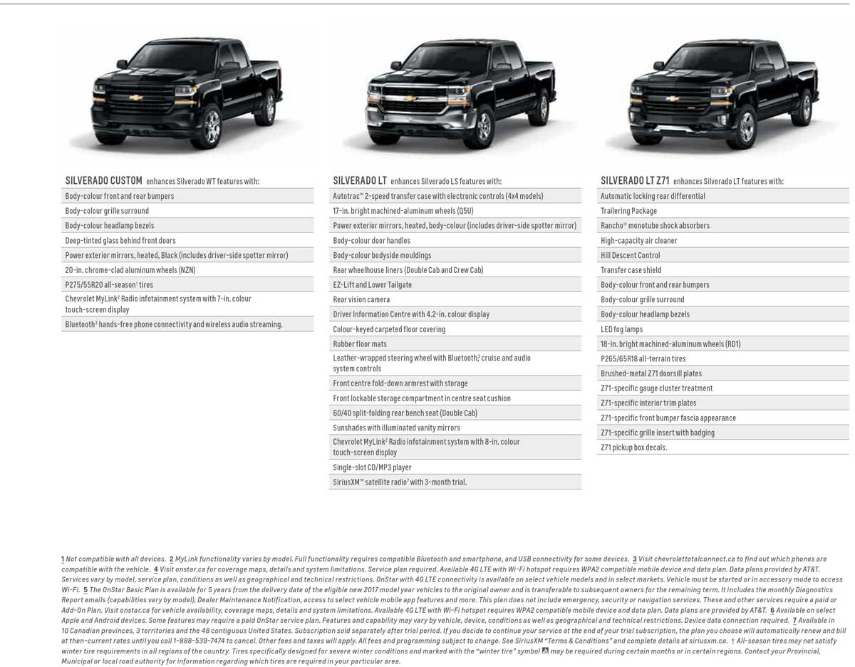 Features of the Chevrolet Silverado in Georgetown Ontario at Georgetown Chevrolet